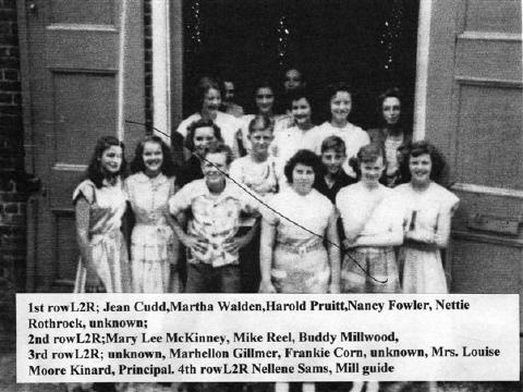 Glendale Elementary School History